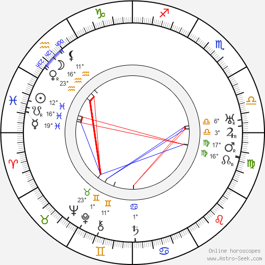 José Isbert birth chart, biography, wikipedia 2019, 2020