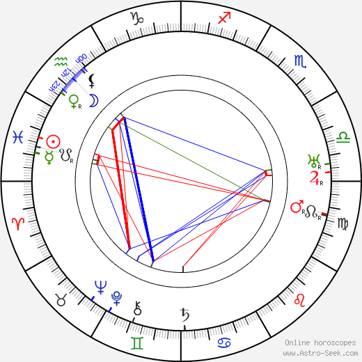 José Isbert astro natal birth chart, José Isbert horoscope, astrology