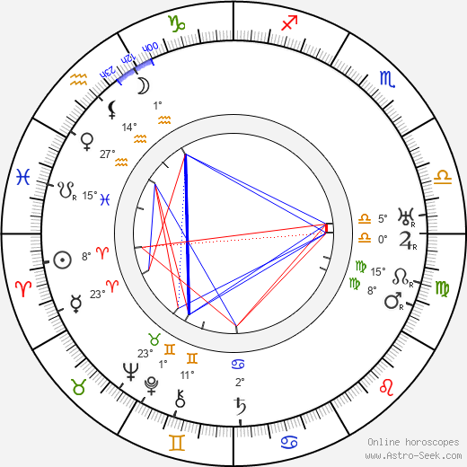 Paul Amiot birth chart, biography, wikipedia 2018, 2019
