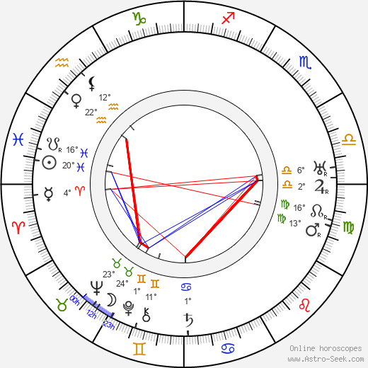 René Barberis birth chart, biography, wikipedia 2018, 2019