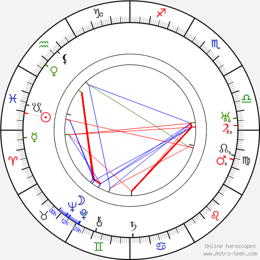 René Barberis astro natal birth chart, René Barberis horoscope, astrology