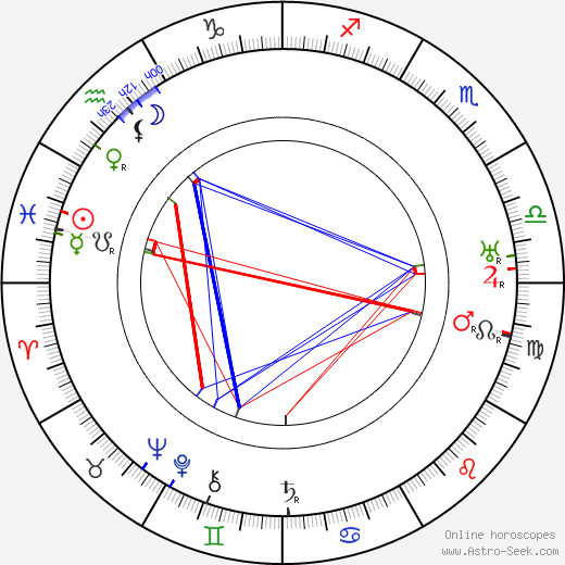 Willis H. O'Brian astro natal birth chart, Willis H. O'Brian horoscope, astrology