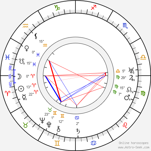 Georges Pally birth chart, biography, wikipedia 2019, 2020