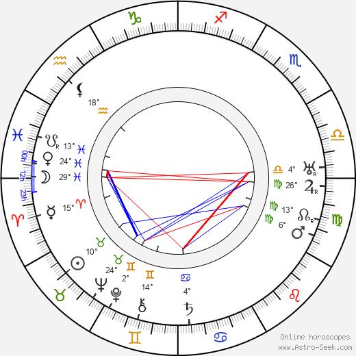 Jess Robbins birth chart, biography, wikipedia 2017, 2018