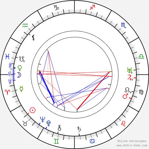Jess Robbins astro natal birth chart, Jess Robbins horoscope, astrology