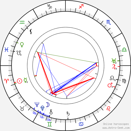 Lily Elsie tema natale, oroscopo, Lily Elsie oroscopi gratuiti, astrologia