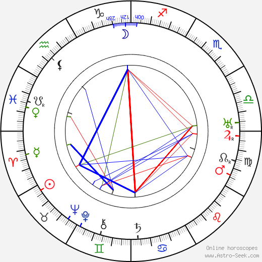Robert Scholz birth chart, Robert Scholz astro natal horoscope, astrology
