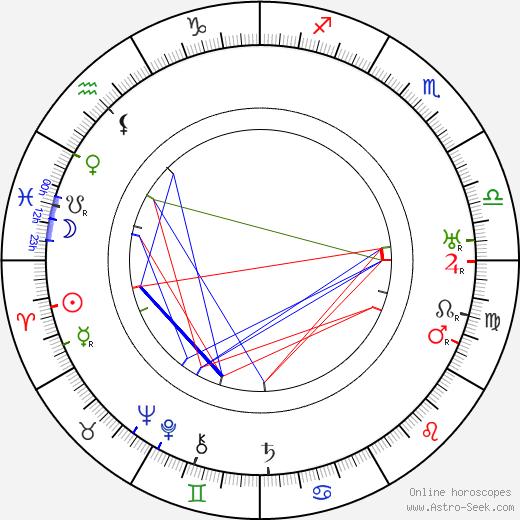 Severi Savonen tema natale, oroscopo, Severi Savonen oroscopi gratuiti, astrologia