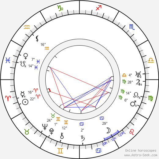 V. E. Törmänen birth chart, biography, wikipedia 2019, 2020