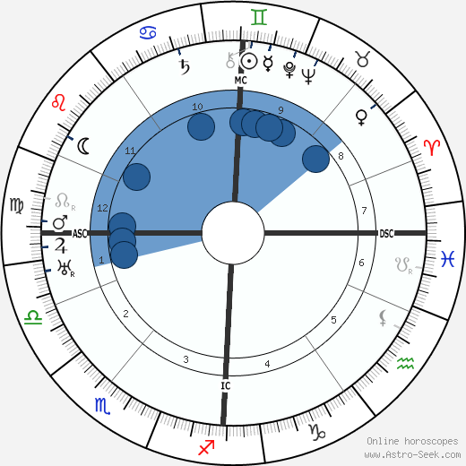 Al Jolson wikipedia, horoscope, astrology, instagram