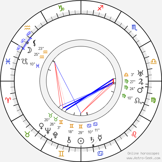 Memo Benassi birth chart, biography, wikipedia 2020, 2021