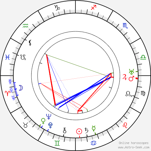 Walter Weems tema natale, oroscopo, Walter Weems oroscopi gratuiti, astrologia
