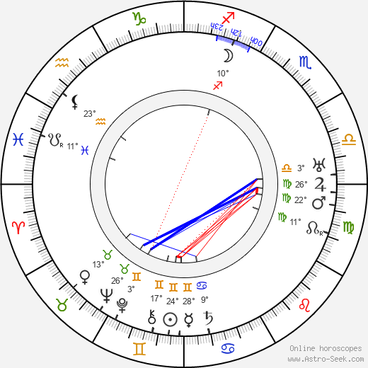 Yrjö Kallinen birth chart, biography, wikipedia 2019, 2020
