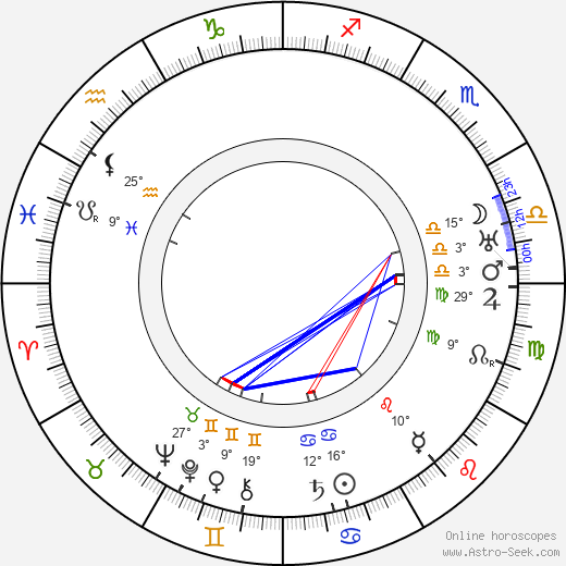 Alberto Capozzi birth chart, biography, wikipedia 2018, 2019