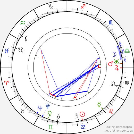 Alberto Capozzi astro natal birth chart, Alberto Capozzi horoscope, astrology