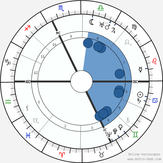 Dino Alfieri wikipedia, horoscope, astrology, instagram