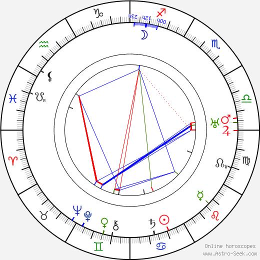 Edward Flanagan tema natale, oroscopo, Edward Flanagan oroscopi gratuiti, astrologia
