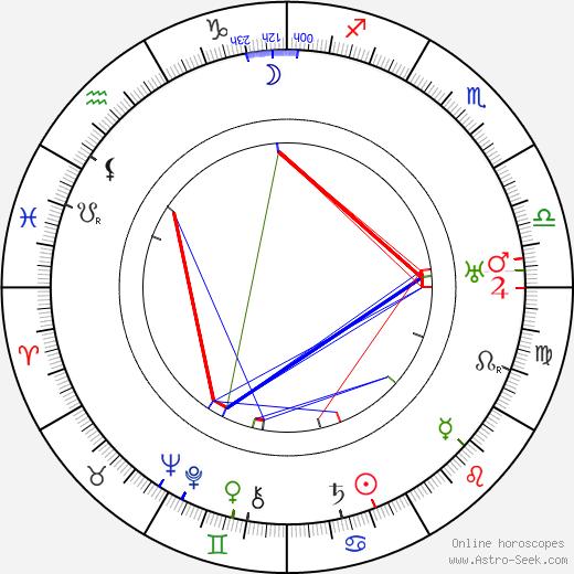 Fred Sauer tema natale, oroscopo, Fred Sauer oroscopi gratuiti, astrologia