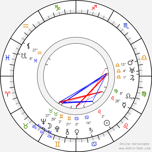 Lars Hanson birth chart, biography, wikipedia 2019, 2020