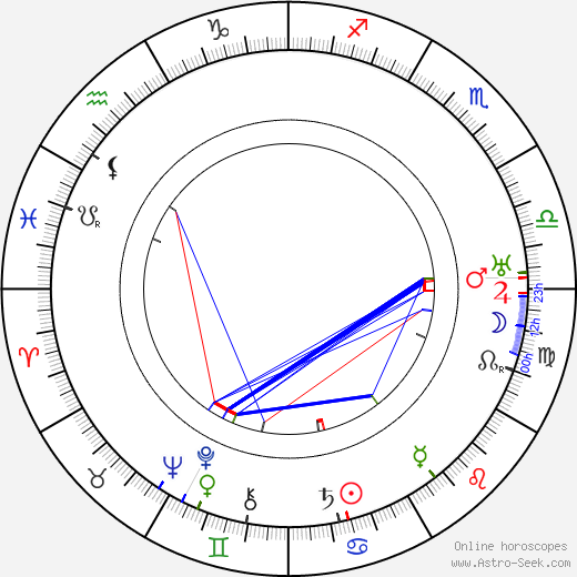 Sunshine Hart birth chart, Sunshine Hart astro natal horoscope, astrology