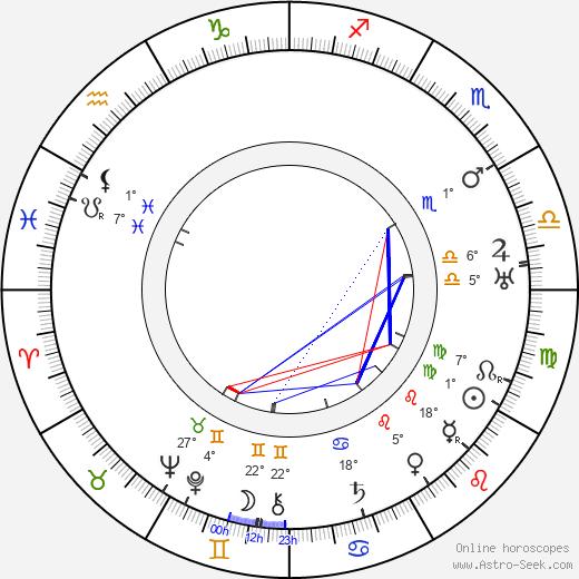 Arthur Rosson birth chart, biography, wikipedia 2020, 2021