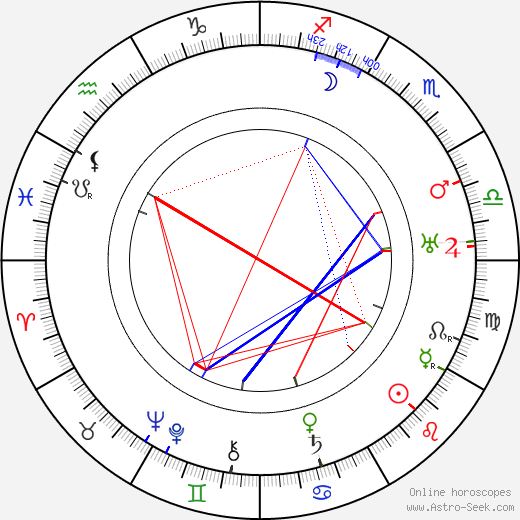 Frank Grimmer birth chart, Frank Grimmer astro natal horoscope, astrology