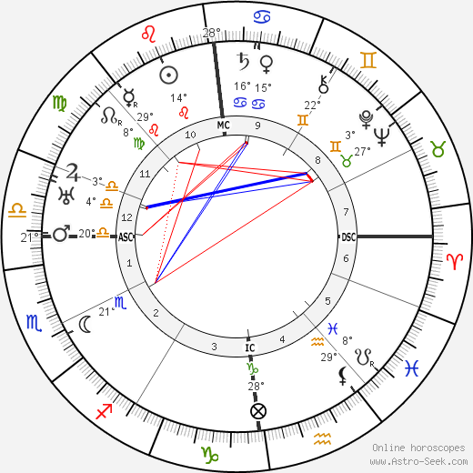 Jean Gaston Verdier birth chart, biography, wikipedia 2019, 2020