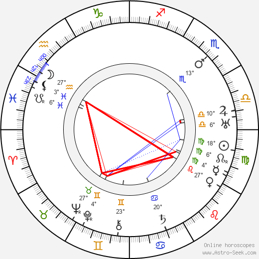 Barnett Parker birth chart, biography, wikipedia 2019, 2020