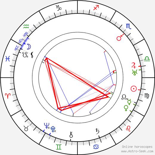 Barnett Parker birth chart, Barnett Parker astro natal horoscope, astrology
