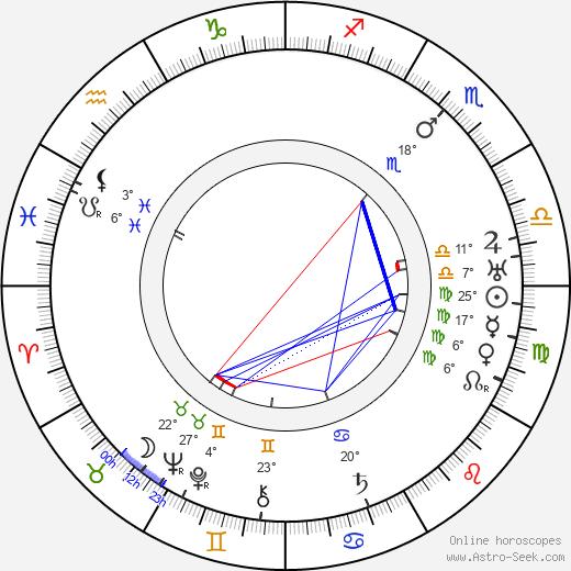 Carmine Gallone birth chart, biography, wikipedia 2020, 2021