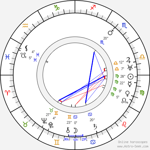 Dagmar Parmas birth chart, biography, wikipedia 2019, 2020