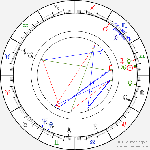 Luigi Almirante birth chart, Luigi Almirante astro natal horoscope, astrology