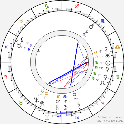 Robert E. Hopkins birth chart, biography, wikipedia 2020, 2021