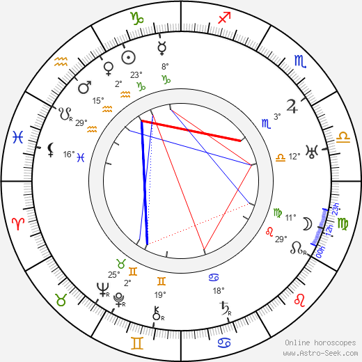 Gabriel Gabrio birth chart, biography, wikipedia 2019, 2020