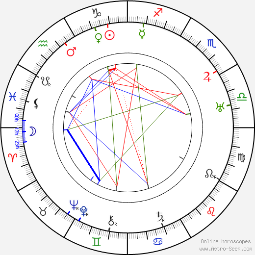 Джозеф Ракер Joseph T. Rucker день рождения гороскоп, Joseph T. Rucker Натальная карта онлайн