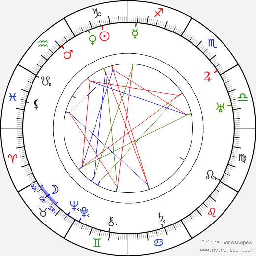 Mary Mersch день рождения гороскоп, Mary Mersch Натальная карта онлайн