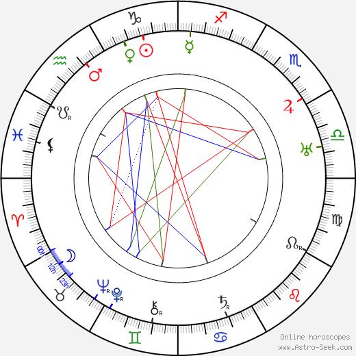 Viljo Huttunen tema natale, oroscopo, Viljo Huttunen oroscopi gratuiti, astrologia