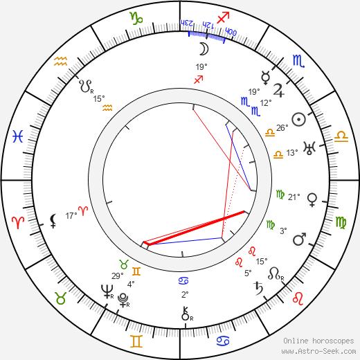 Addison Richards birth chart, biography, wikipedia 2020, 2021