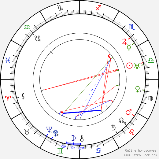 Franz Dischinger tema natale, oroscopo, Franz Dischinger oroscopi gratuiti, astrologia