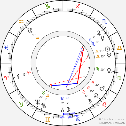 Harry Tenbrook birth chart, biography, wikipedia 2019, 2020