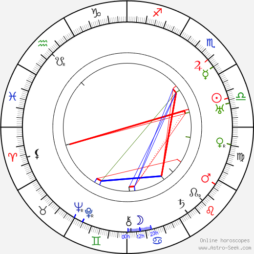 Harry Tenbrook birth chart, Harry Tenbrook astro natal horoscope, astrology