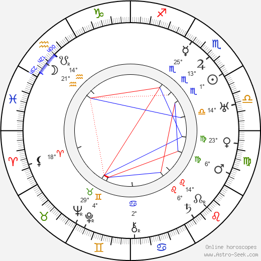 Jakub Kotek birth chart, biography, wikipedia 2019, 2020