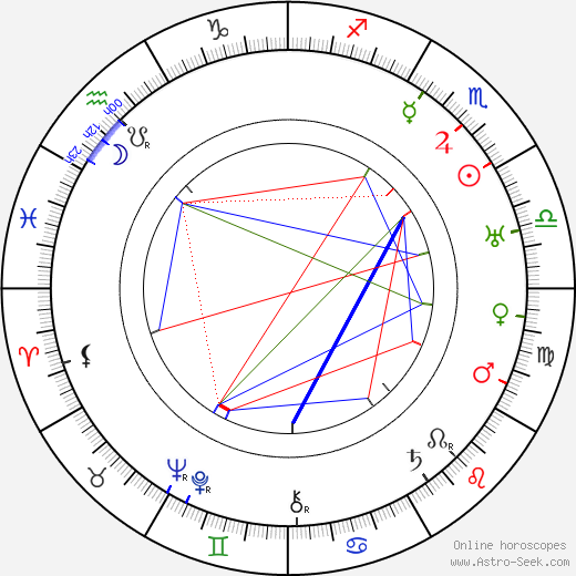Jakub Kotek birth chart, Jakub Kotek astro natal horoscope, astrology