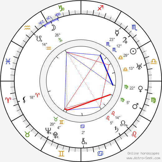 Jimmy Aubrey birth chart, biography, wikipedia 2019, 2020