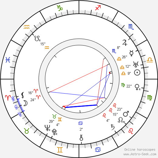 Tryggve Larssen birth chart, biography, wikipedia 2019, 2020