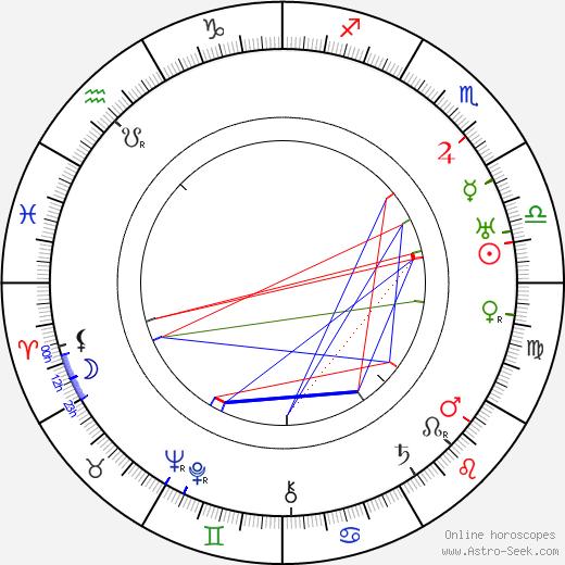 Tryggve Larssen день рождения гороскоп, Tryggve Larssen Натальная карта онлайн