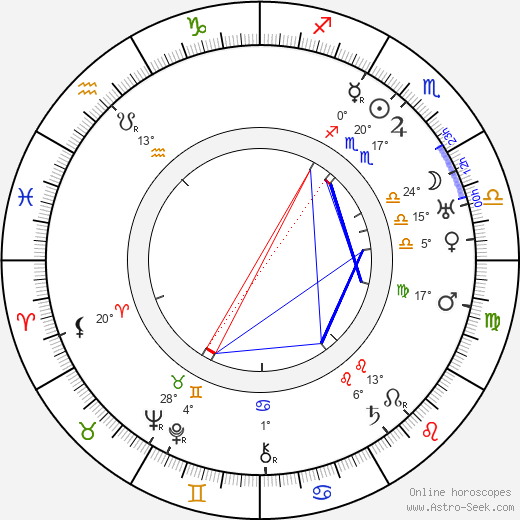 Ernst Dumcke birth chart, biography, wikipedia 2020, 2021