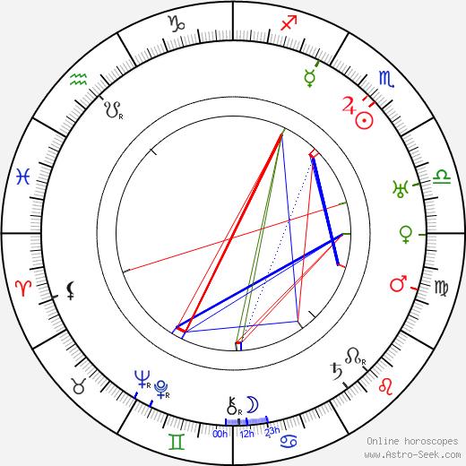 Robert van 't Hoff tema natale, oroscopo, Robert van 't Hoff oroscopi gratuiti, astrologia