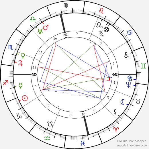 Conrad Hilton tema natale, oroscopo, Conrad Hilton oroscopi gratuiti, astrologia
