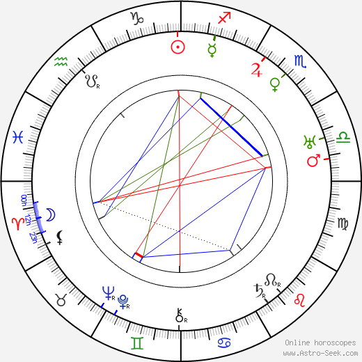Eric Blore tema natale, oroscopo, Eric Blore oroscopi gratuiti, astrologia